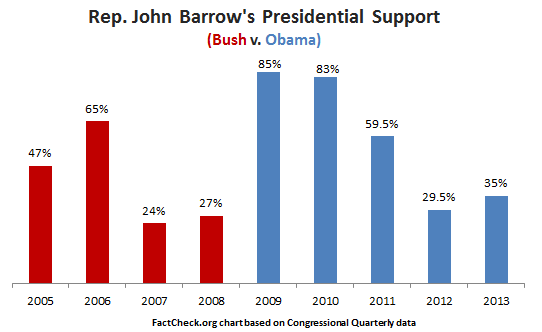 barrow_obama_support
