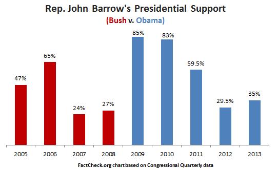 barrow_obama_support