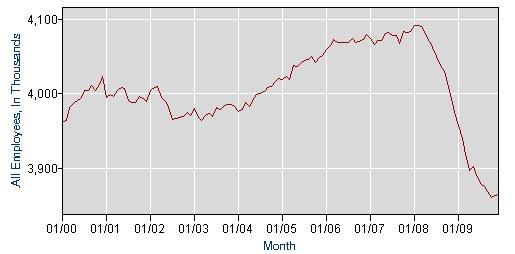 New Jersey employment
