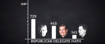 Accurate delegate math