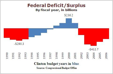 FederalDeficit1.jpg