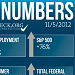 Obama's Numbers, Updated