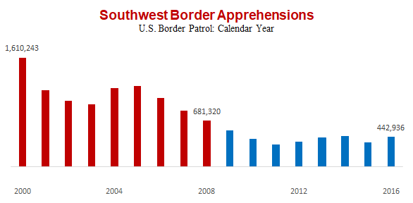 SW-Border-Apprehensions24.png